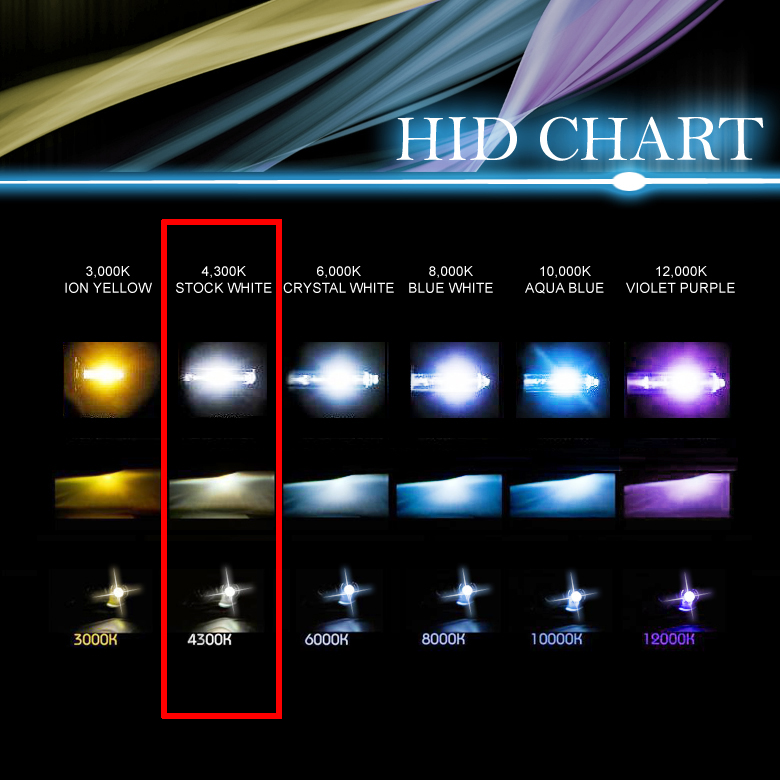 ebay hid driving lights review